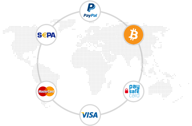 You can pay with Paypal, Direct Debit, Bank Transfer, Bitcoin, Credit Card and Paysafecard